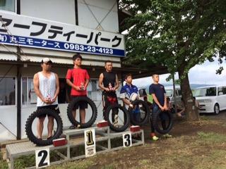 ミヤザキモトクロスチャンピオンシップR1
