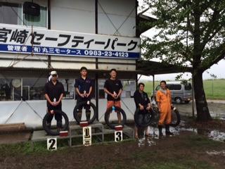 ミヤザキモトクロスチャンピオンシップR2